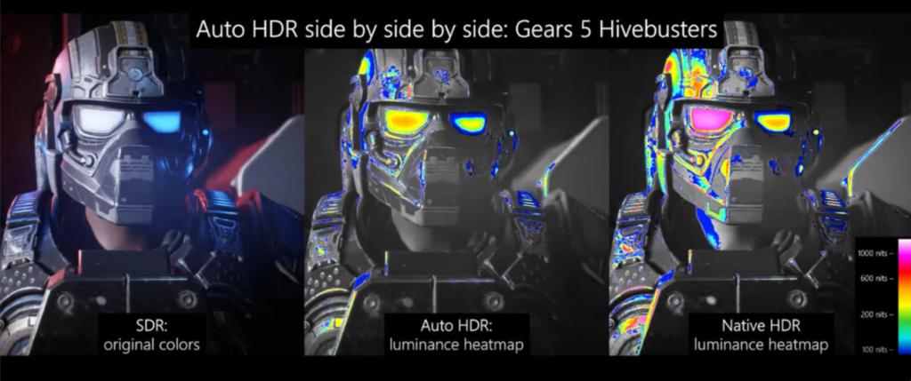 Xbox Auto HDR